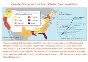 coast_risk